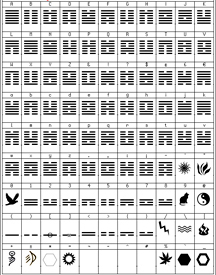 i ching font map