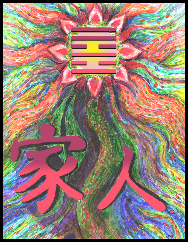 Painting inspired by Chinese character for I Ching hexagram 37 - The Family.